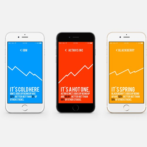 StockOdds App Design - An app that tells investors the odds a stockwill go up.