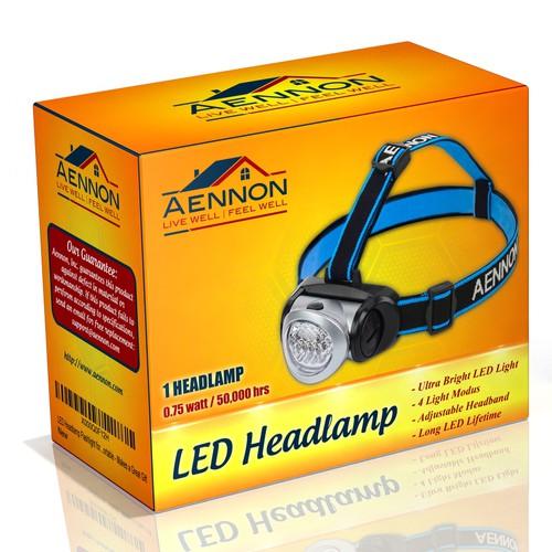 BRIGHT DESIGN FOR LED HEADLAMP