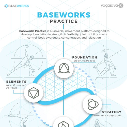 Winning Design for BaseWorks Practice Infographic Web and Poster