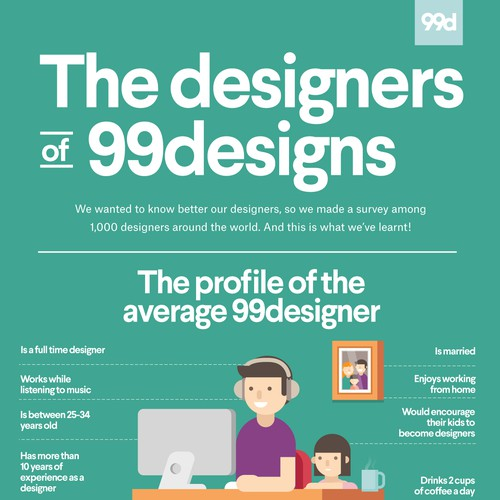 The designers of 99designs