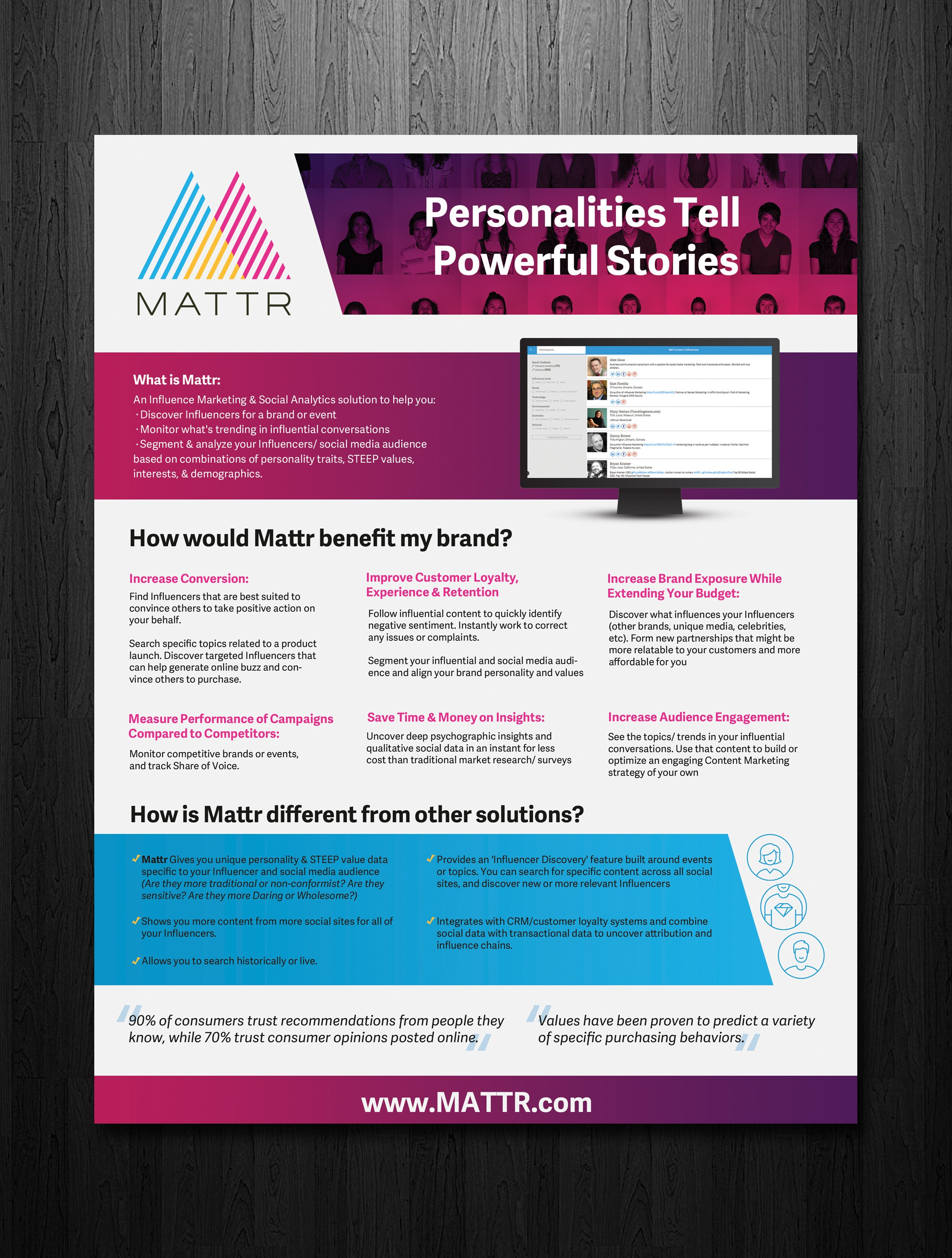 Mattr Marketing Slick