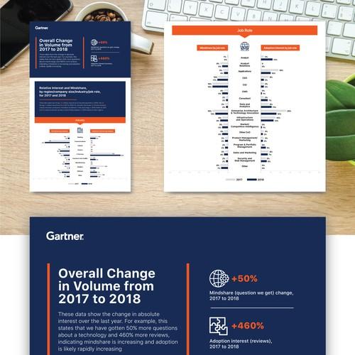Infographic Gartner