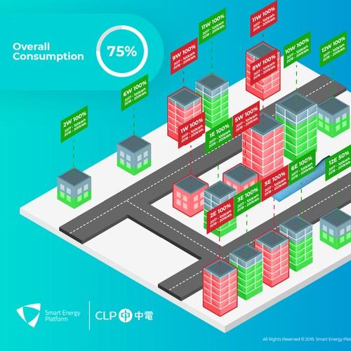 Impactful Lobby Dashboard for Innovation Enterprises