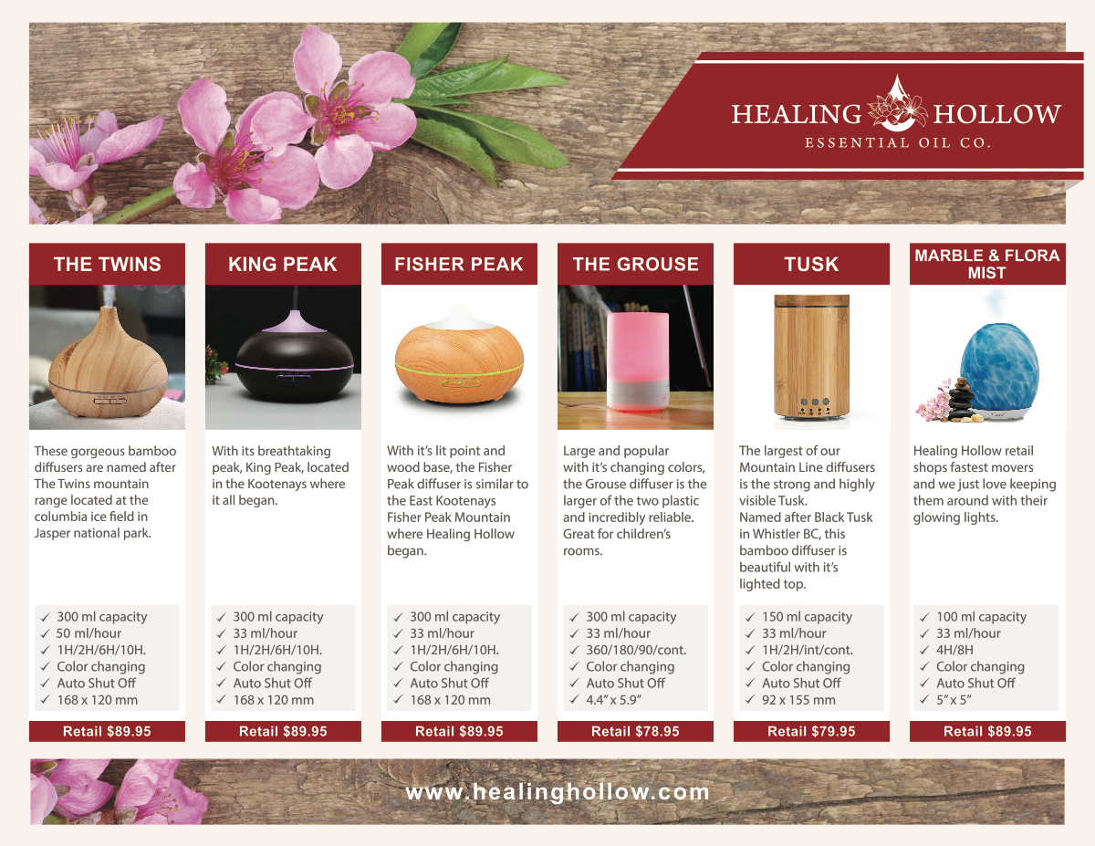 Healing Hollow Essential Oil Co. Inc