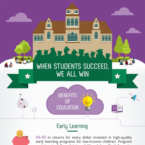 Create an educational infographic--help students succeed