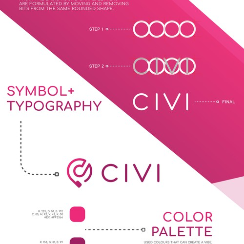 Complete Visual Brand Strategy for CIVI