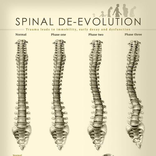Spinal De-evolution poster