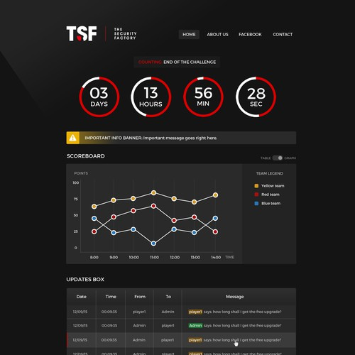 TSF Pages design