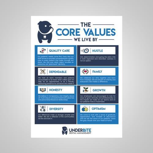 Company Core Values Poster