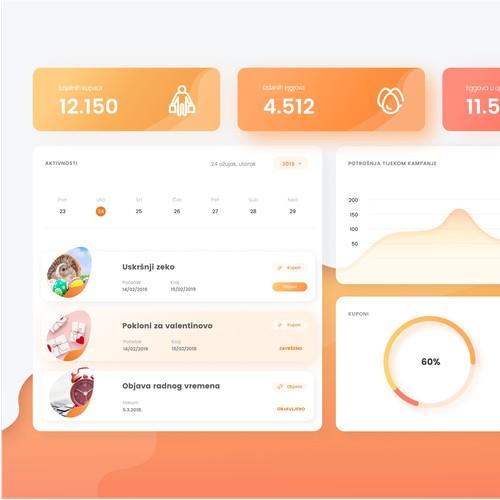 Dashboard design for Loyalty program app