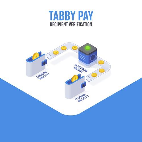 Tabby Pay