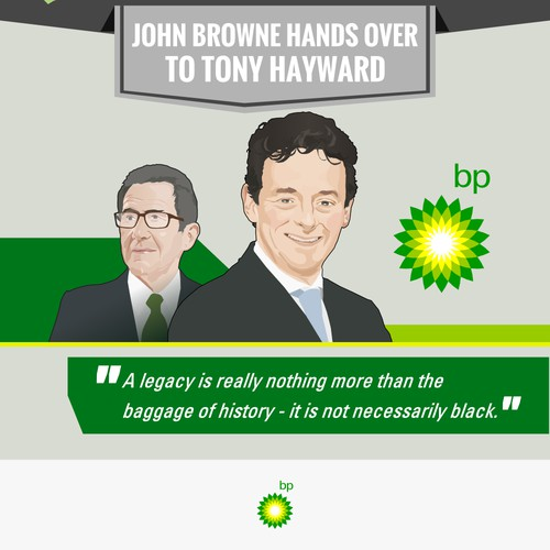 Infographic about New CEO at BP