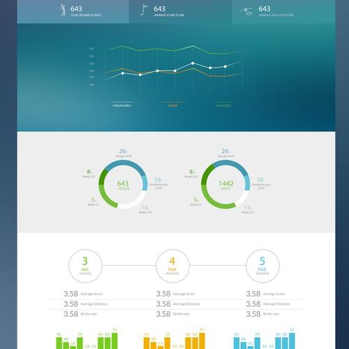Create a beautiful data dashboard for tech savvy golfers