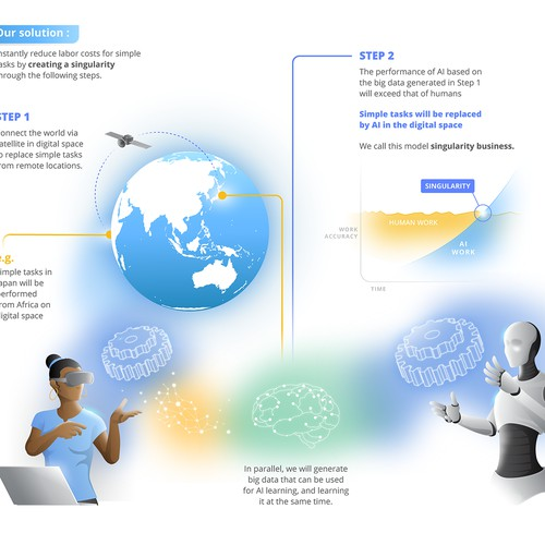 Illustration for Singularity Business