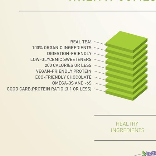 SocieTea Infographic