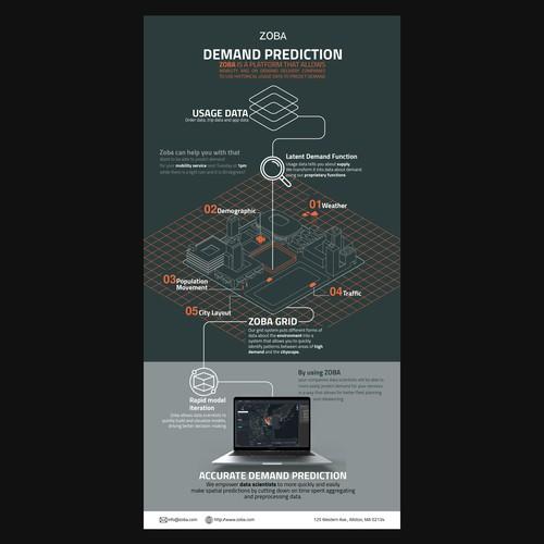 Demand Prediction Infographic Design