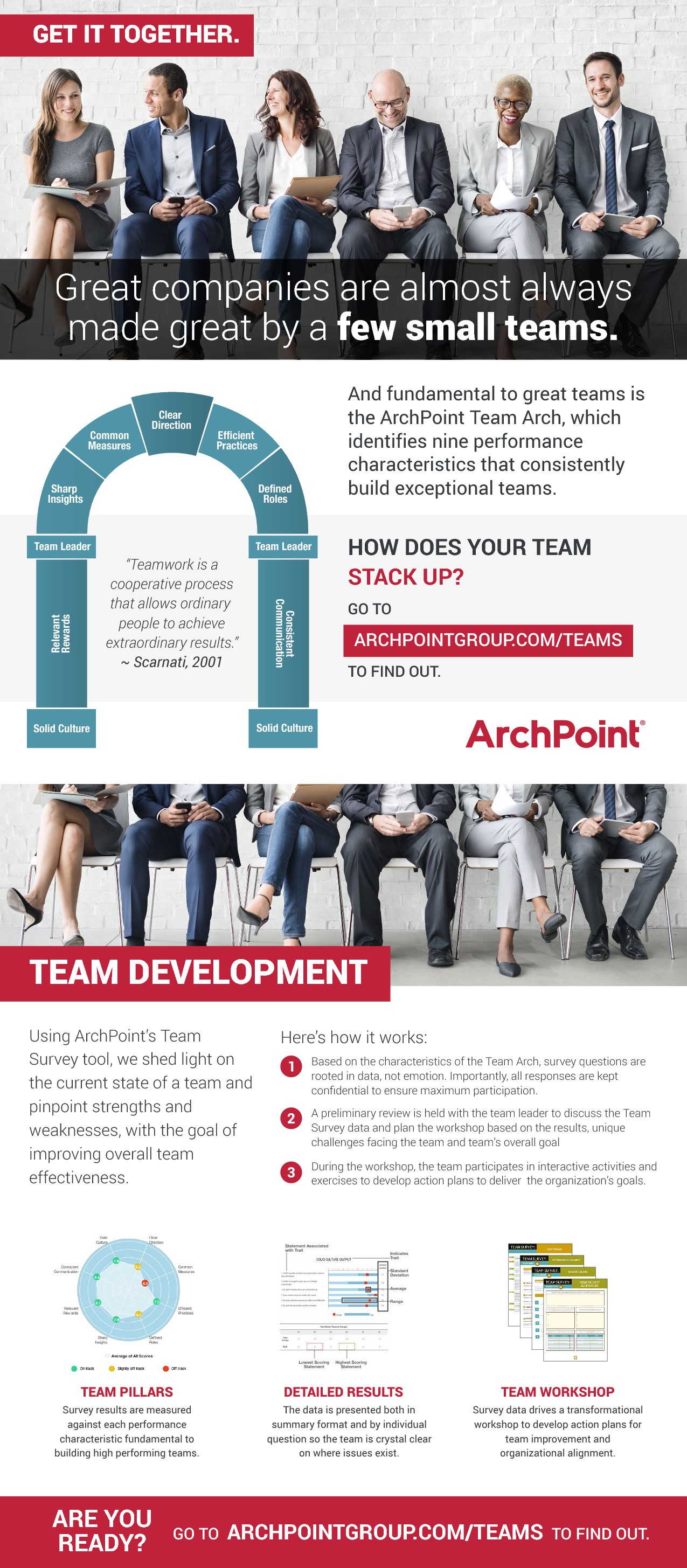Simple flyer on teamwork - layout already designed