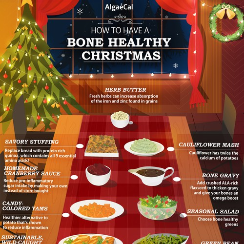 Bone Healthy Christmas - Infographic