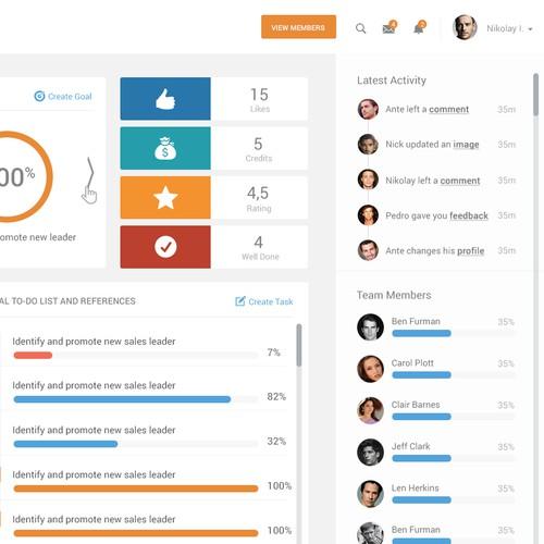 Management software user interface