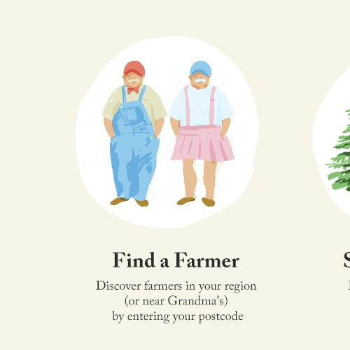 Farmers and Trees Painting Icons