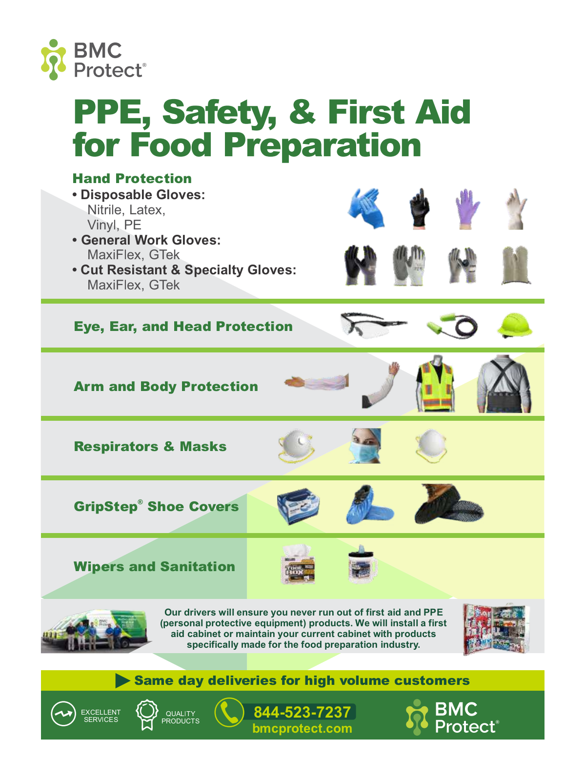 Revision of First Aid Brochure
