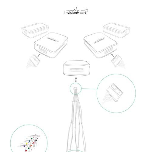 InvisionHeart model