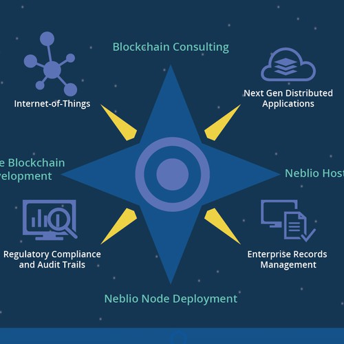Infographics for block chain