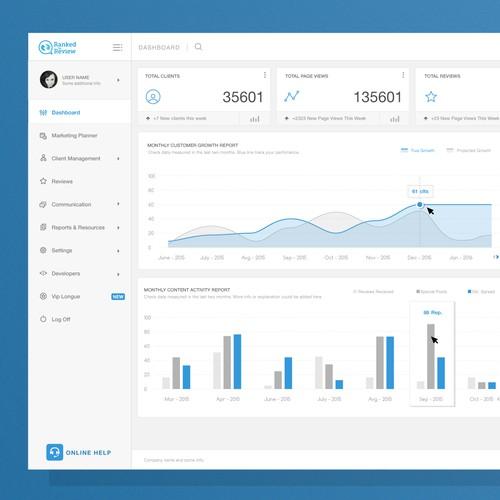 Statistics Web Application