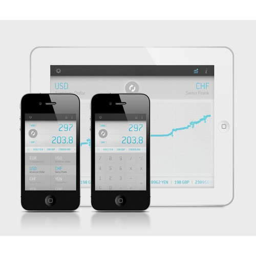 Currency Converter for iPhone and iPad