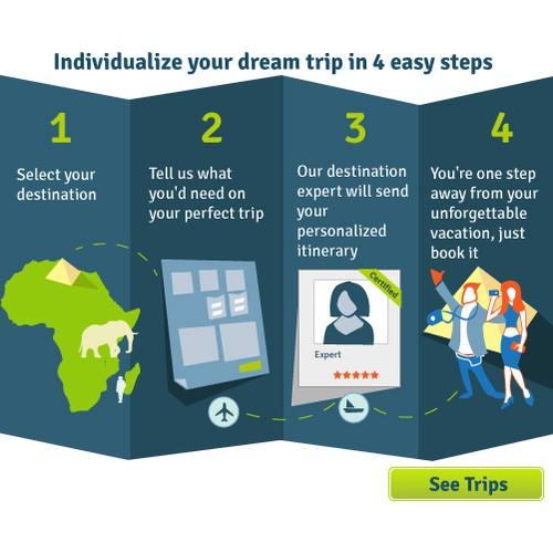 """How it Works"" Illustration for travel site"