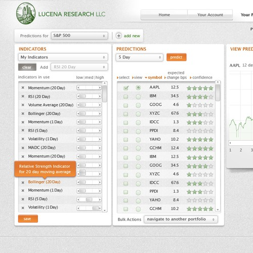 hedge fund website design