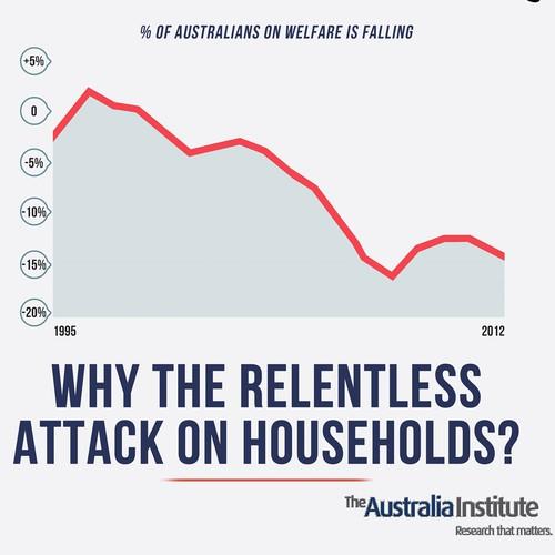 Design a welfare recipient graphic