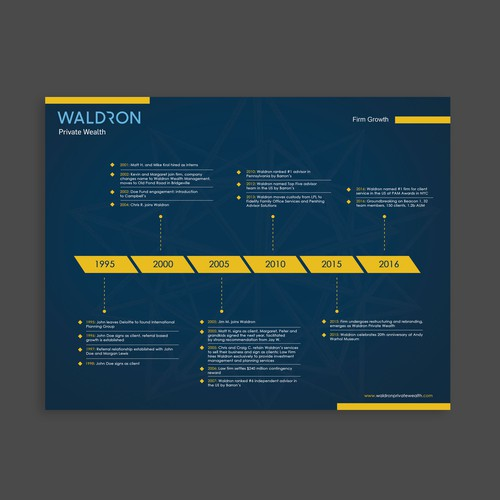 Waldron Firm Growth