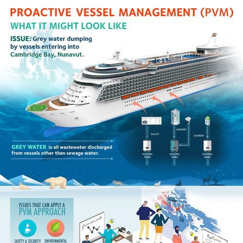 PVM Greywater