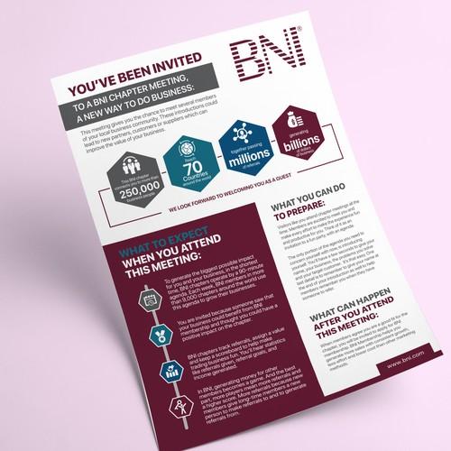 Infographic BNI