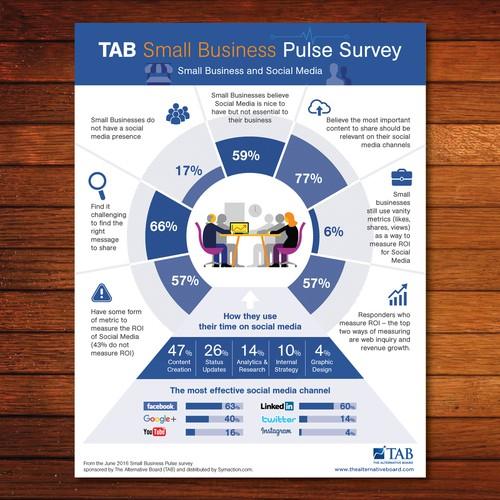 TAB Survey