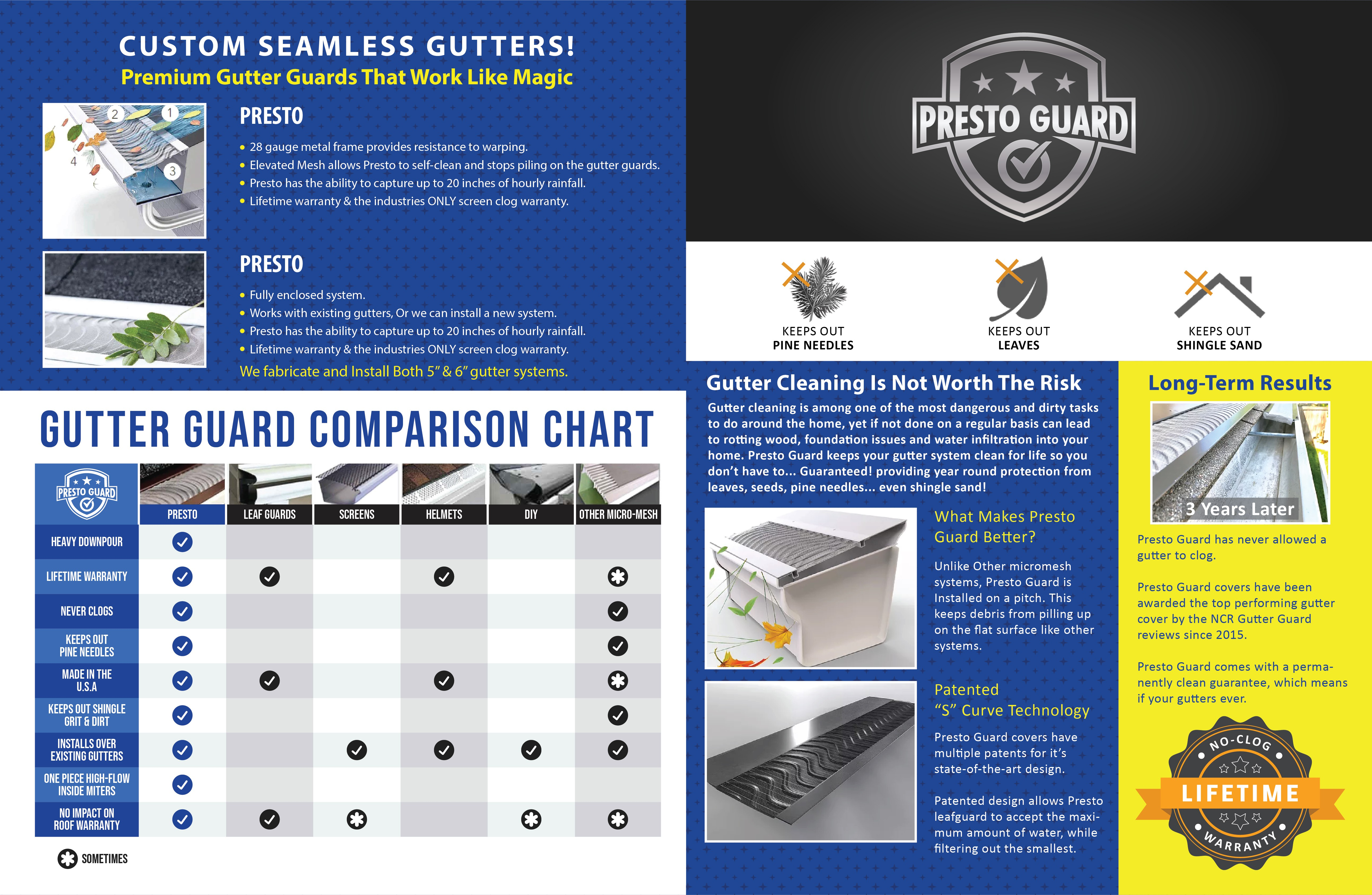 2 Page brochure Layout