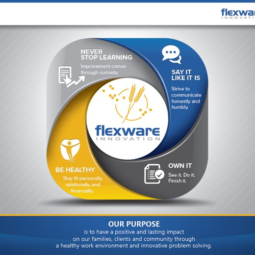 Flexware Innovation Core Value