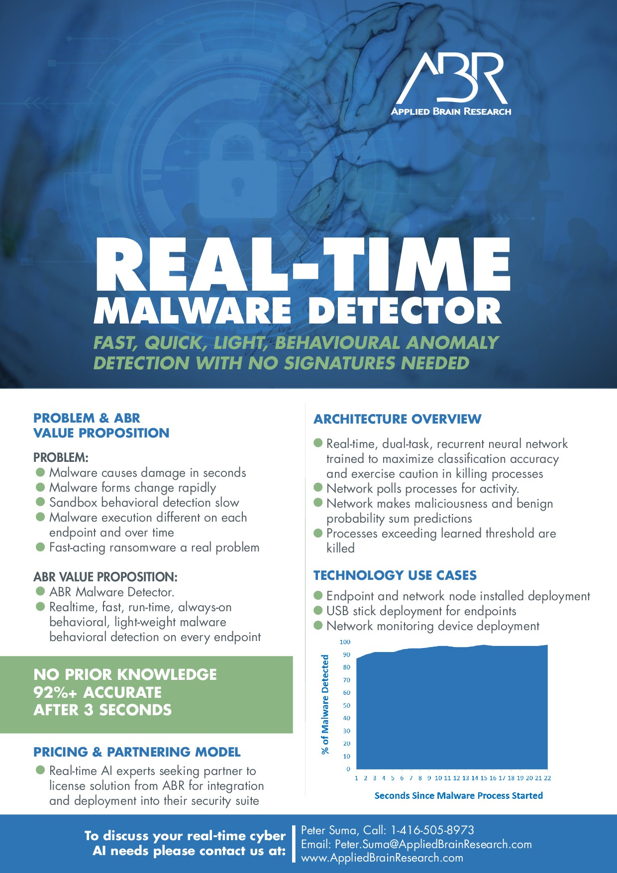 ABR Cyber Malware Detector Show Handout