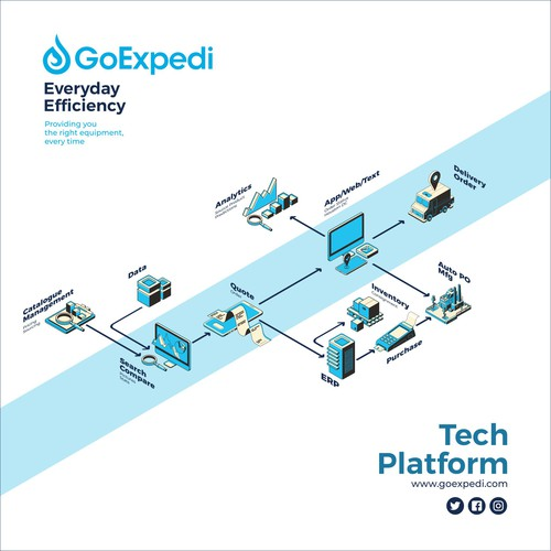 Tech Platform