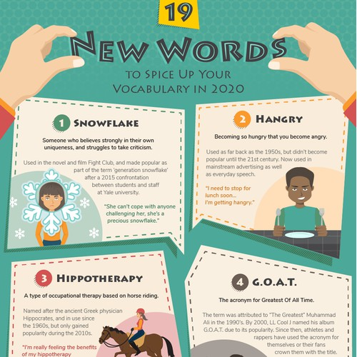 Infographic about new words to spice up your vocabulary in 2020