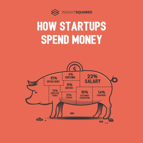 How Startups Spend Money Illustration