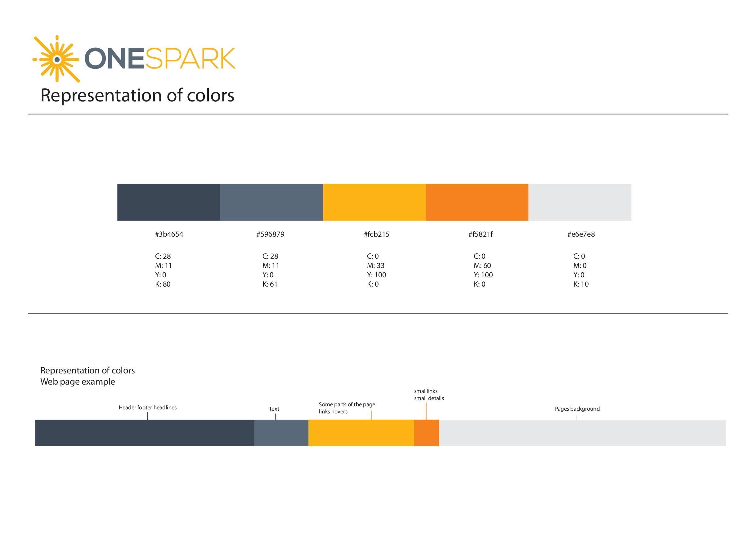 Develop a logo for ONESPARK a customer experience design firm