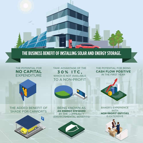 infographic about solar benefits