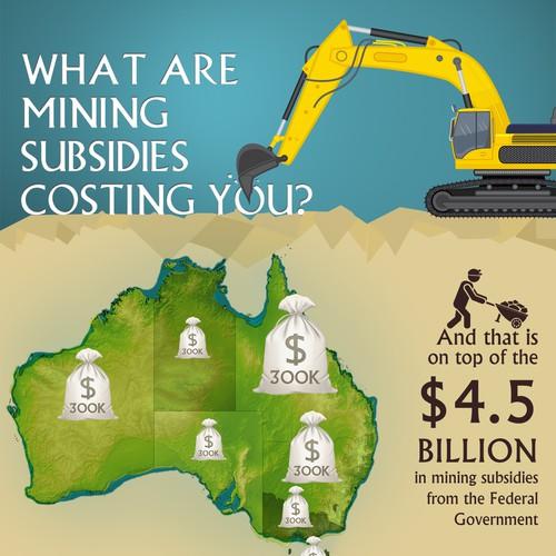 Design a mining subsidies graphic