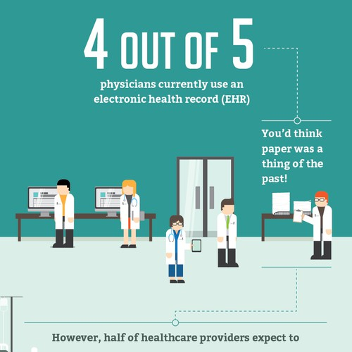 Infographic for a paperless medical IT solution to paper intake forms
