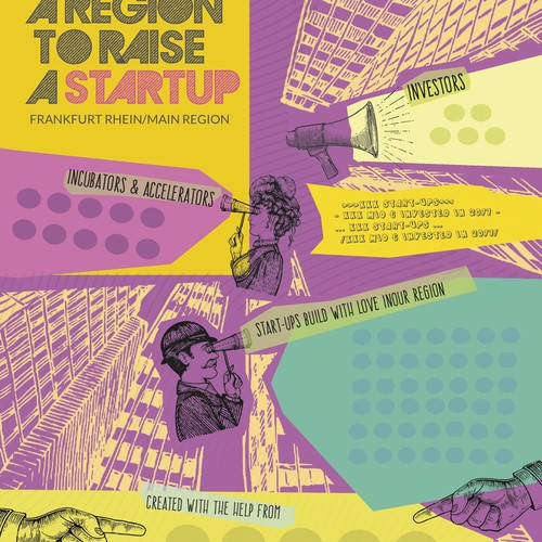 Startup project poster