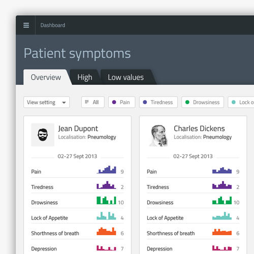 Create the best UX designed webpage for a medical app
