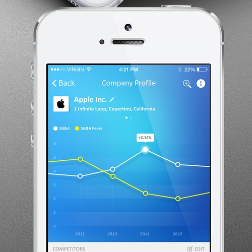 design new iPhone analytical app