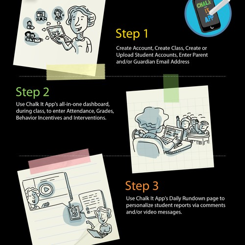 How it works Illustration